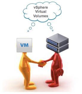 VVOLs-Logo