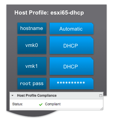 hopro-dhcp-compliant