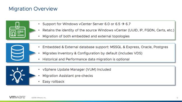vCenter Server Migration