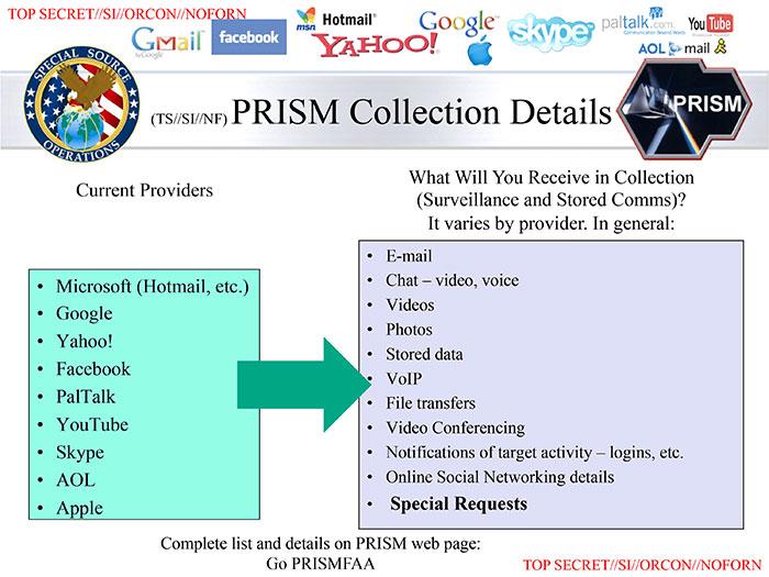 PRISM-project-slide