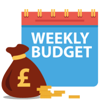 Cartoon drawing of a money bag in front of a calendar that says 'weekly budget'