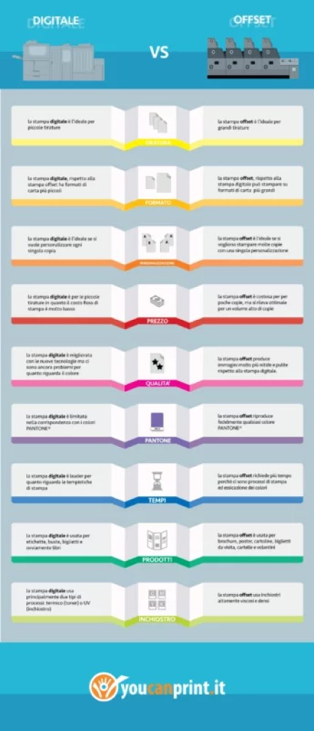 infographic_digital_vs_offset