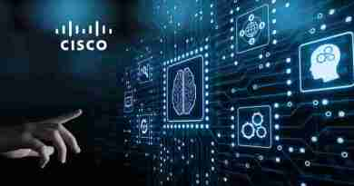 Cisco 300-915 Exam Questions