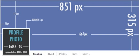 Facebook Event Banner Size 2020 - Facebook Image Size for wall and profile banner