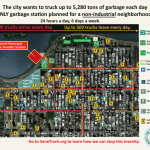 Dump the Dump: No garbage facility in a residential area, NYC