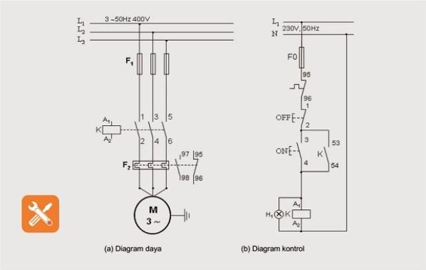 Diagram Daya dan Diagram Kontrol Pengasutan Starting DOL