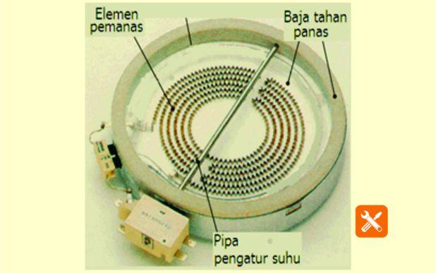 kompor listrik biasa
