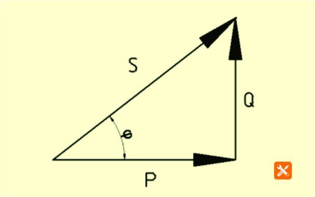 gambar segitiga daya