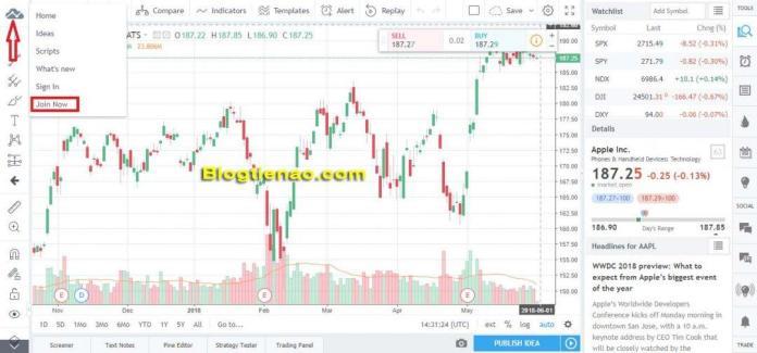 TradingView là gì? Hướng dẫn cách sử dụng Trading View để TradeCoin