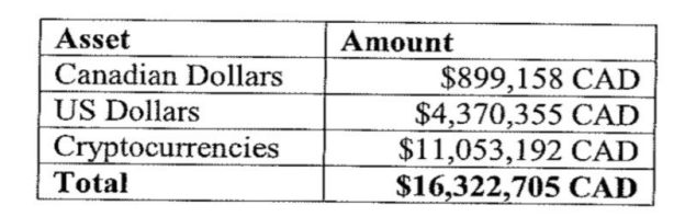 sàn einstein nợ tiền khách hàng