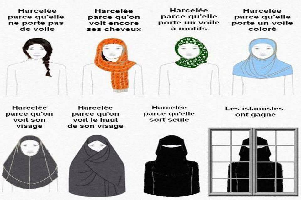 le-voile-islamique-contre-les-femmes
