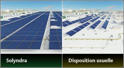 disposition_des_panneaux_solaires