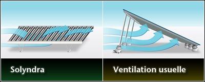 ventilation_plus_naturelle
