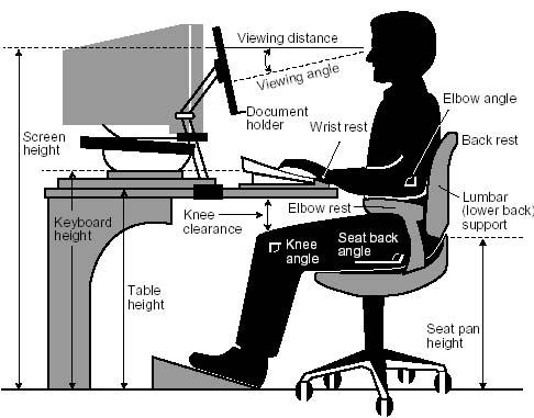 poste-de-travail-securitaire-et-ergonomique