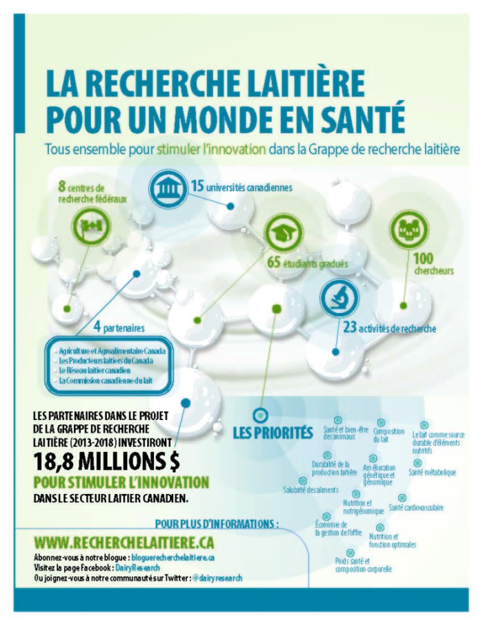 Dairy-Research-Info-Graphic-fr-2014-1-791x1024.jpg