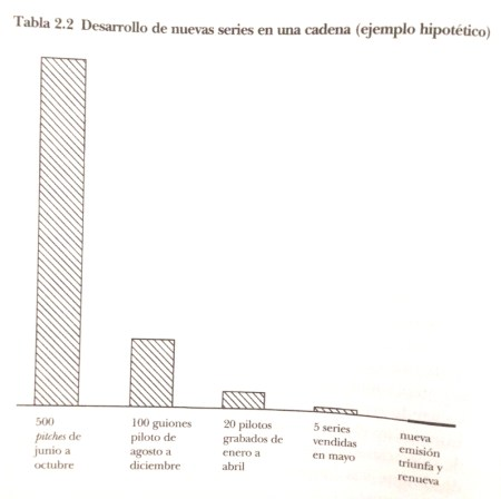 CUADRO PAMELA DOUGLAS OK