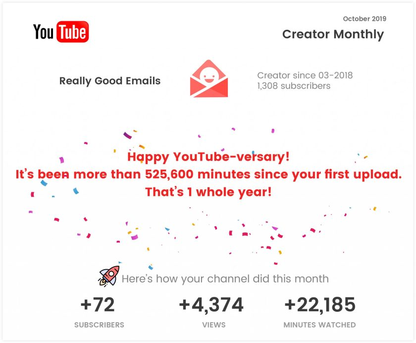 YouTube Email Example | ClickFunnels