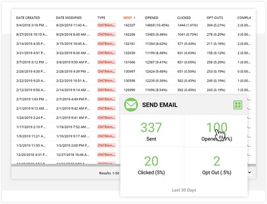 list of emails and analytics on how many sent, opened and clicked.