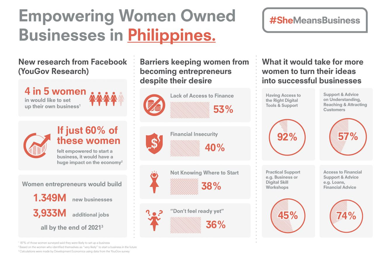 asean-women-empowered