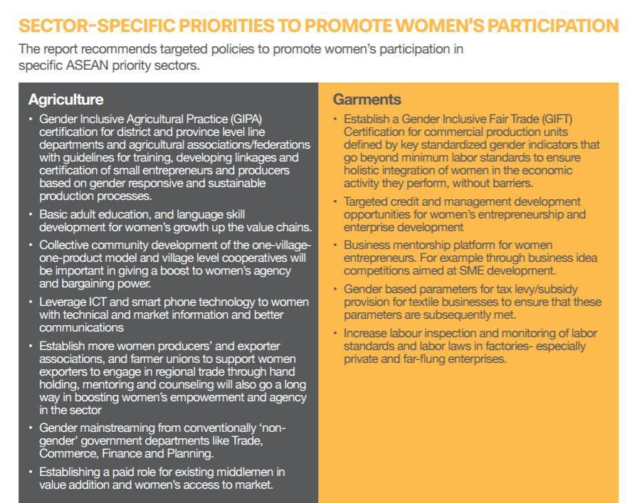 asean-women-opportunities-1