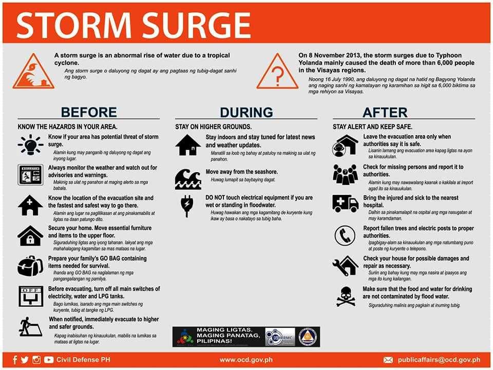 emergency preparedness storm surge