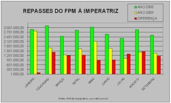 dependeicia-financeira-fpm1