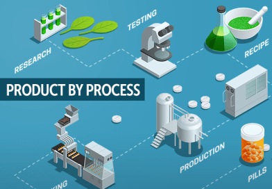 Product By Process (PBP) 청구항의 필요성 고찰