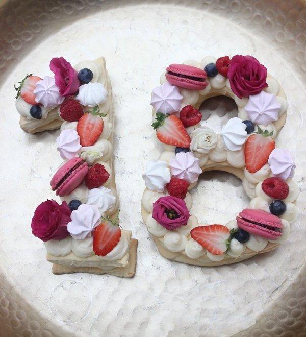 Number Cake- Letter Cake Rezept – Der Kuchentrend 2018 zum Geburtstag