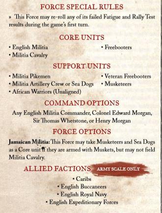 english caribbean militia.JPG