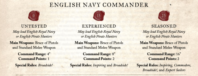 english navy commanders