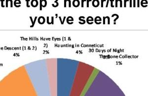 Horror_Pie_Chart_Banner_2