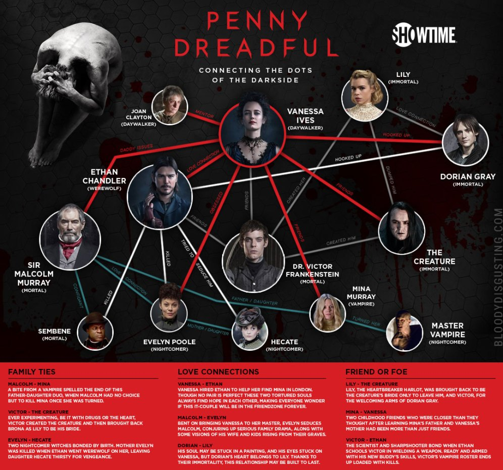 Showtime-PD_Infographic_FINAL