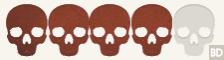 4 Skull Rating