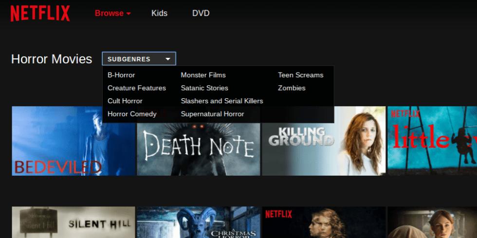 Horror Categories on Netflix