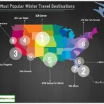 10 Most Popular Winter Vacation Destinations