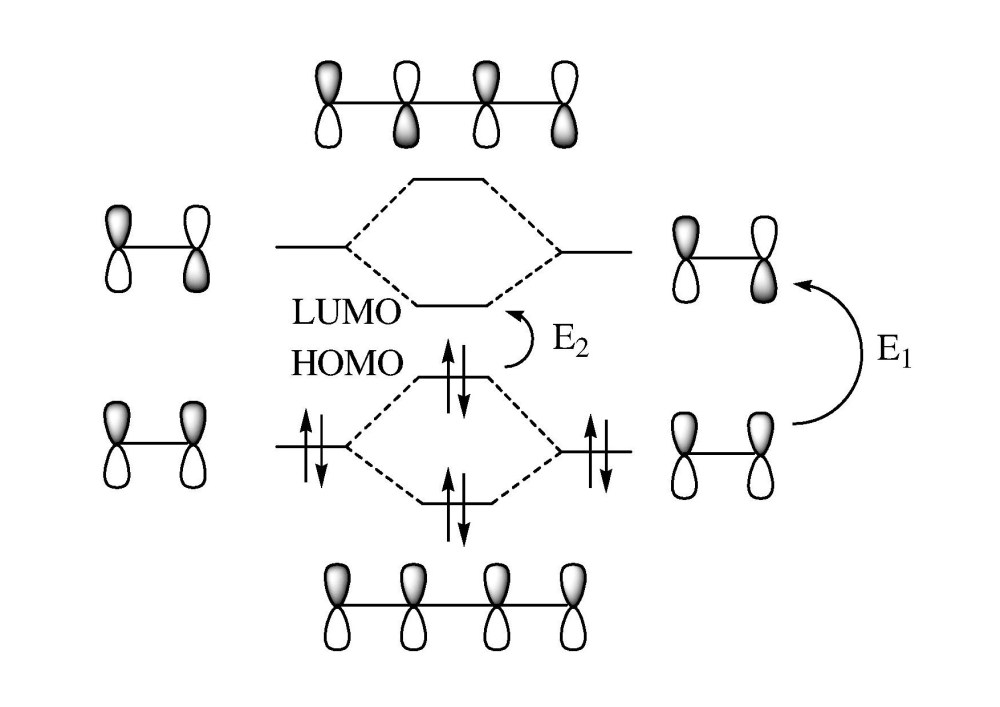 HMO - parte 1: construindo a matriz (2/6)
