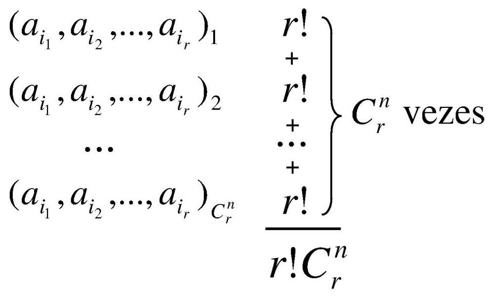 Análise combinatória rudimentar – Parte 2 (3/6)