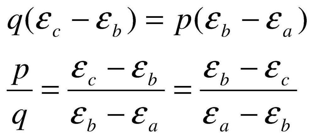 Distribuição de Boltzmann 2 – Dedução (3/6)