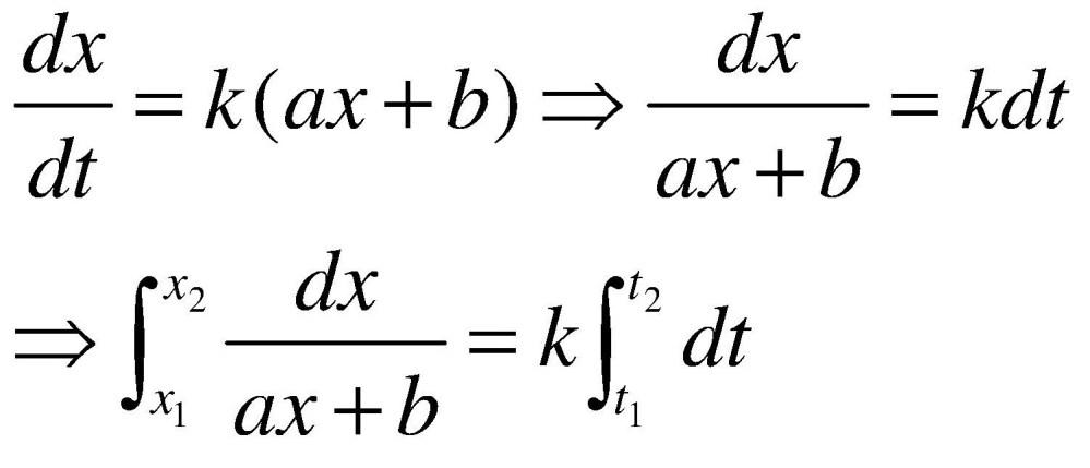 Podemos usar dy/dx como uma fração? (6/6)