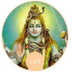 108 names for Shiva