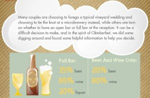 Your Wedding Bar Questions Answered!