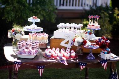 4th of July dessert table inspiration!