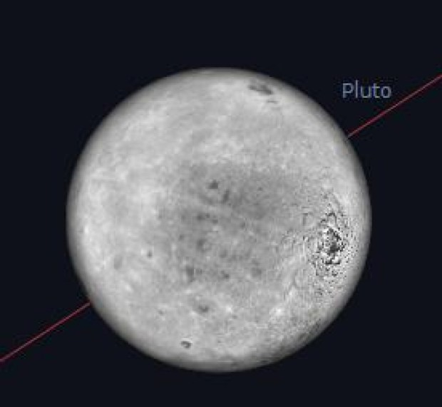 Curiosities Why isnt Pluto considered a planet anymore