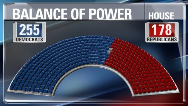Balance Of Power In House Of Representatives Election