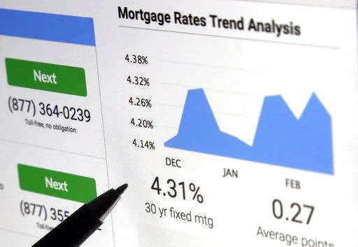 How Fed hike will affect mortgages, car loans, credit cards