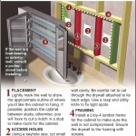 Install A Recessed Or Surface Medicine Cabinet Siouxland Homes Siouxcityjournal Com