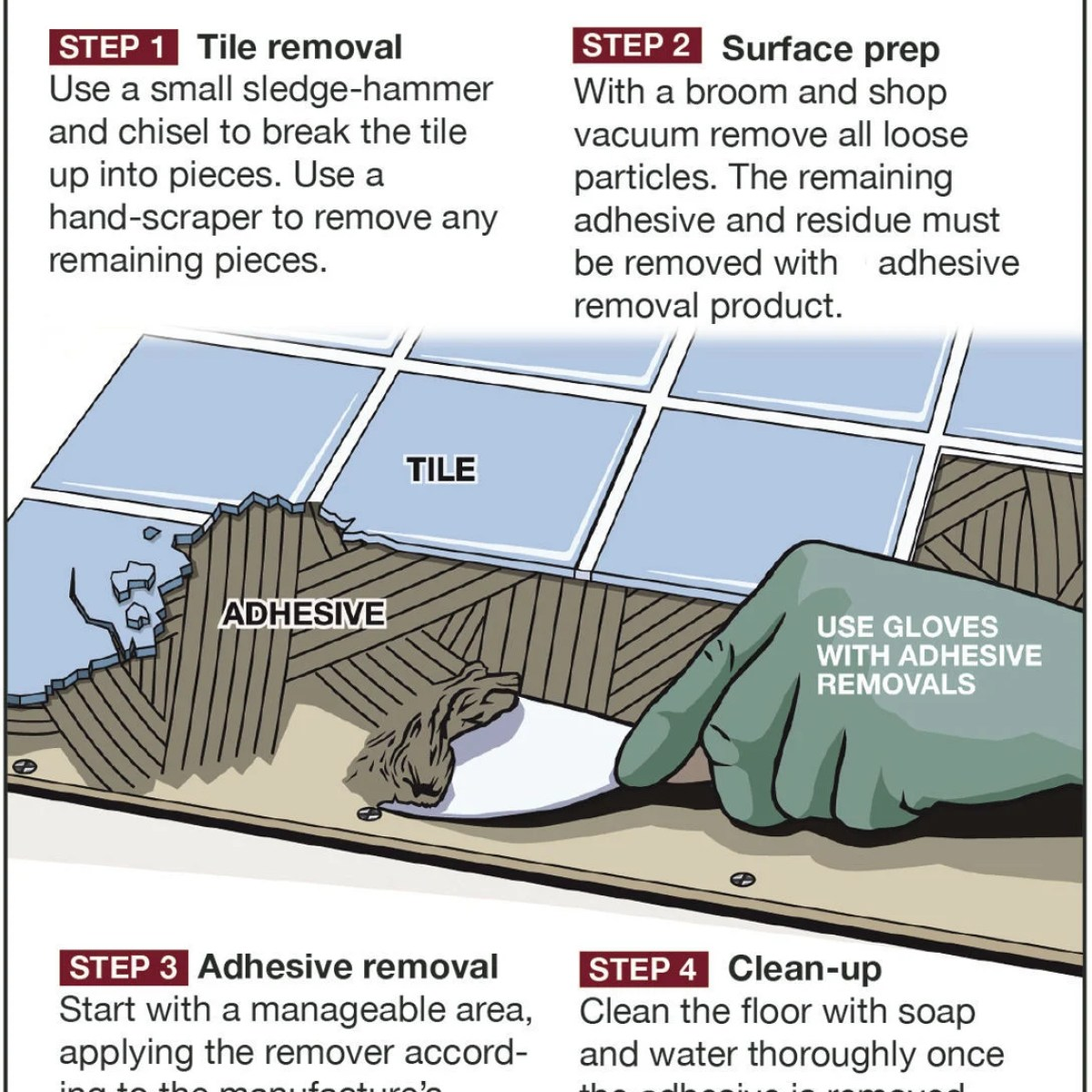 remove old hardened adhesives the easy