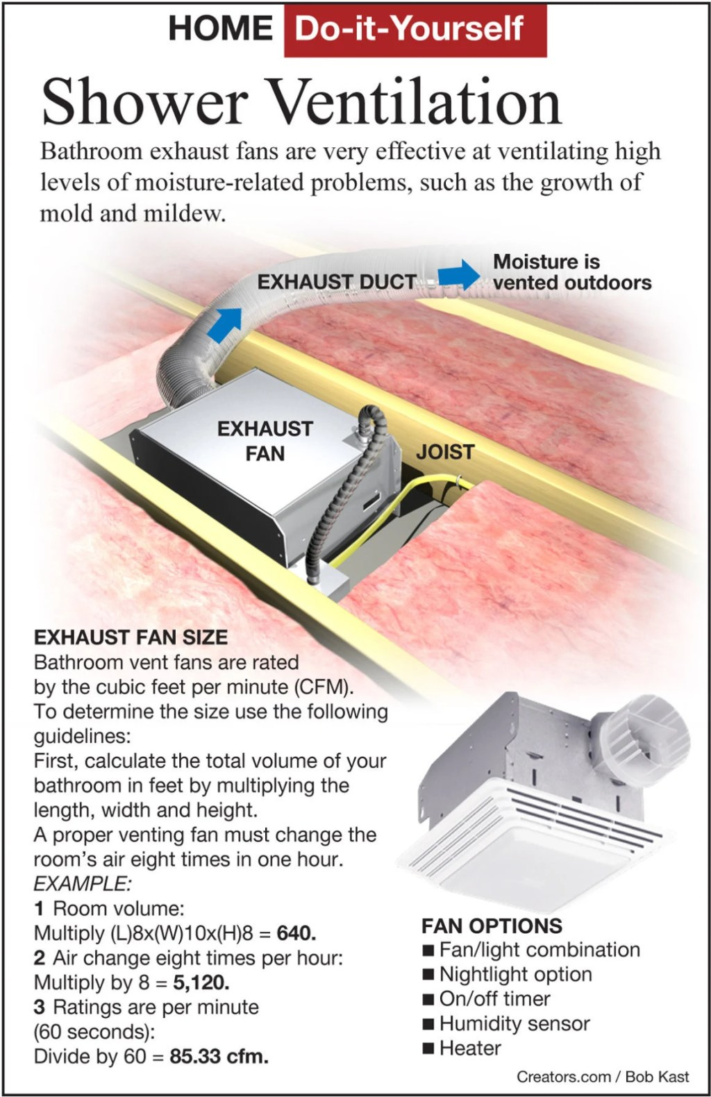 install a new bathroom vent fan light