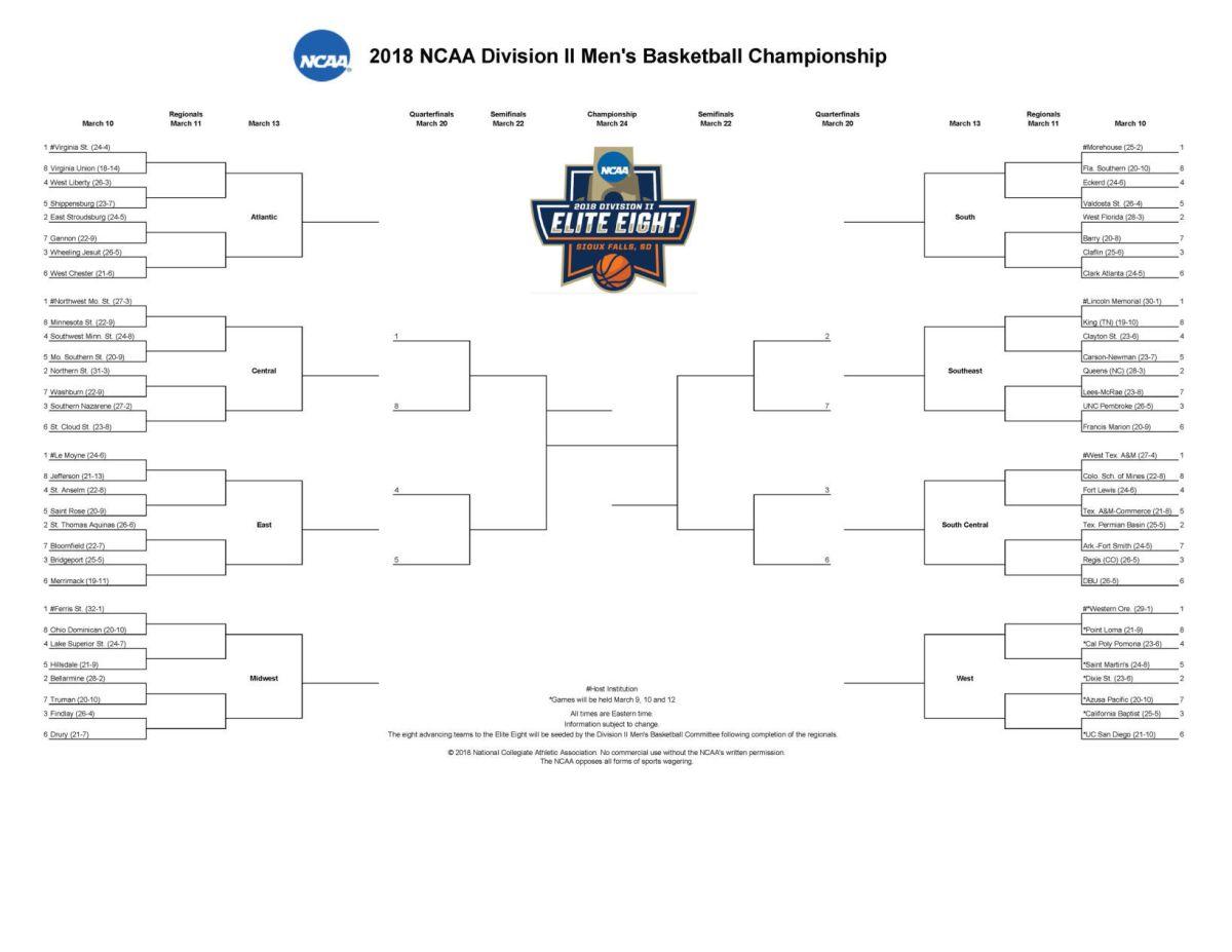 Claflin men's basketball No. 3 seed in NCAA regional ...