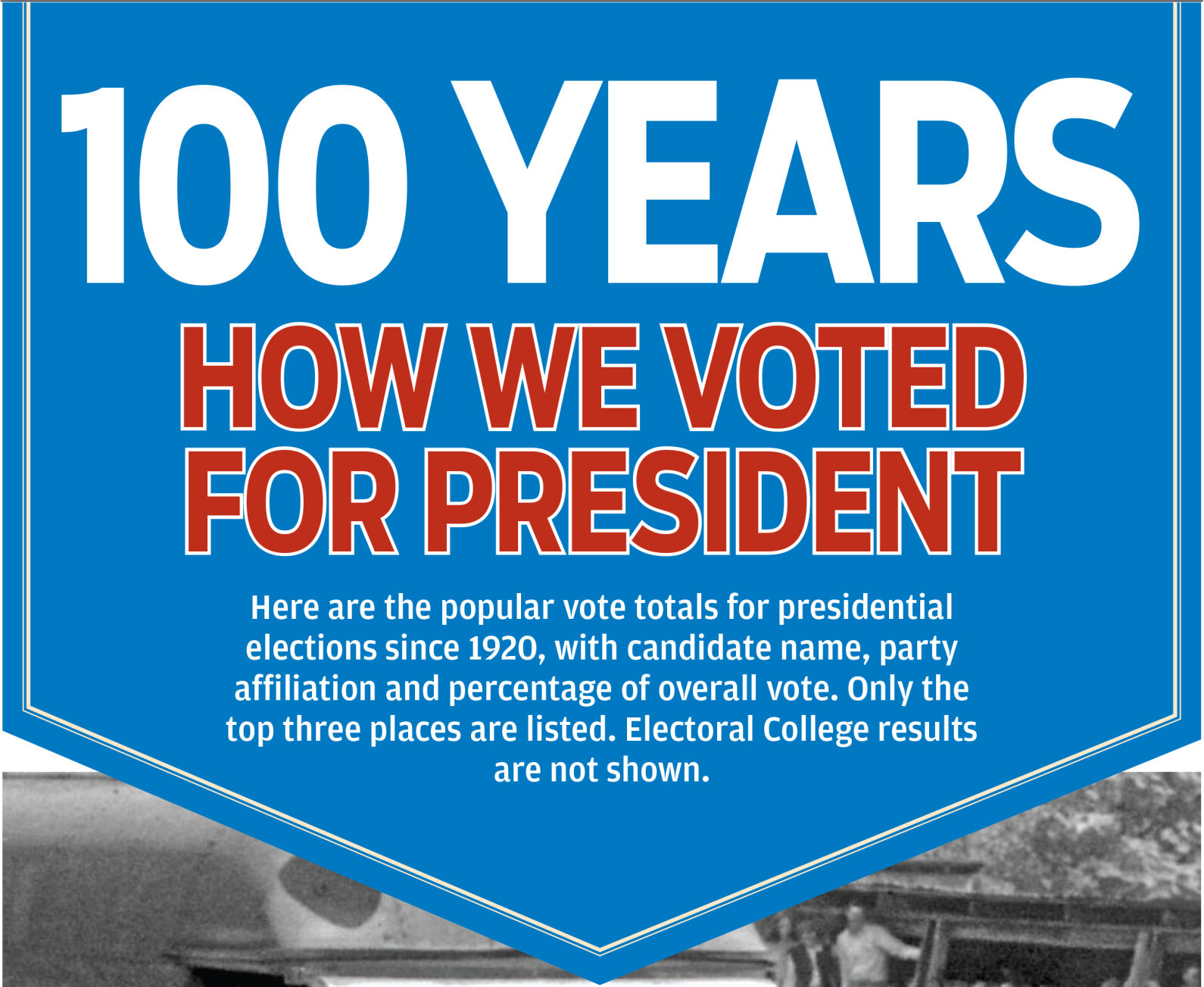 How Mclennan County Voted In Presidential Elections The Last 100 Years Local Govt And Politics Wacotrib Com